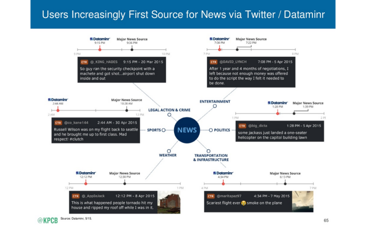 Mary Meeker: first source of news