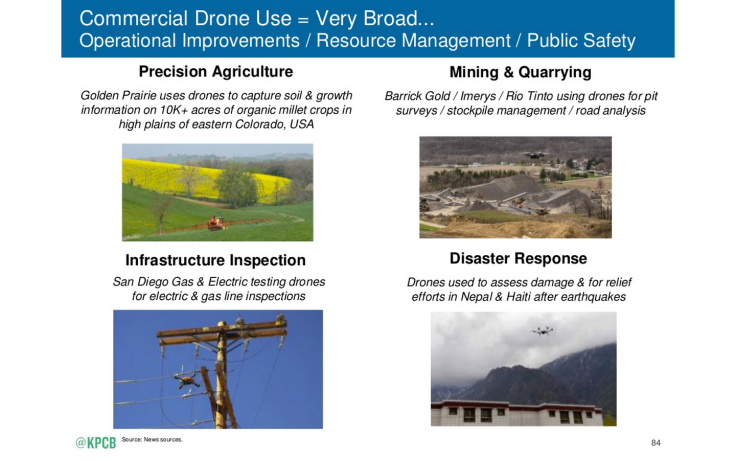 Mary Meeker: drone use
